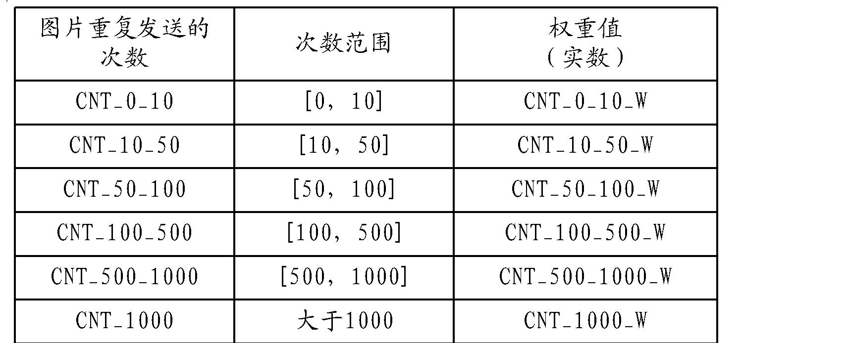 Figure CN101917352BD00132