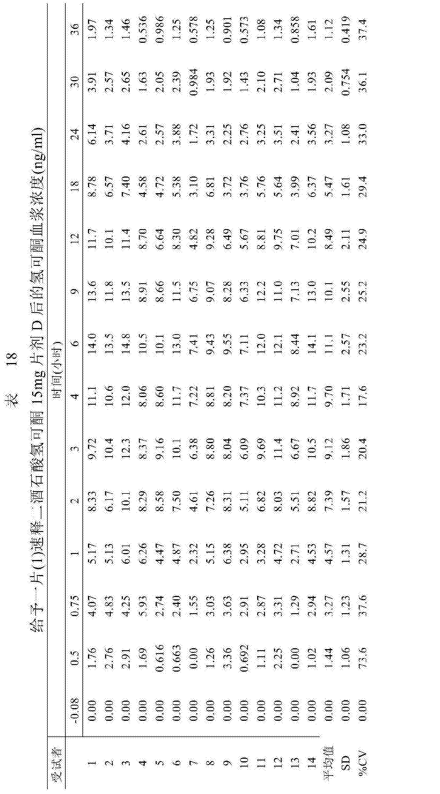 Figure CN107213128AD00281