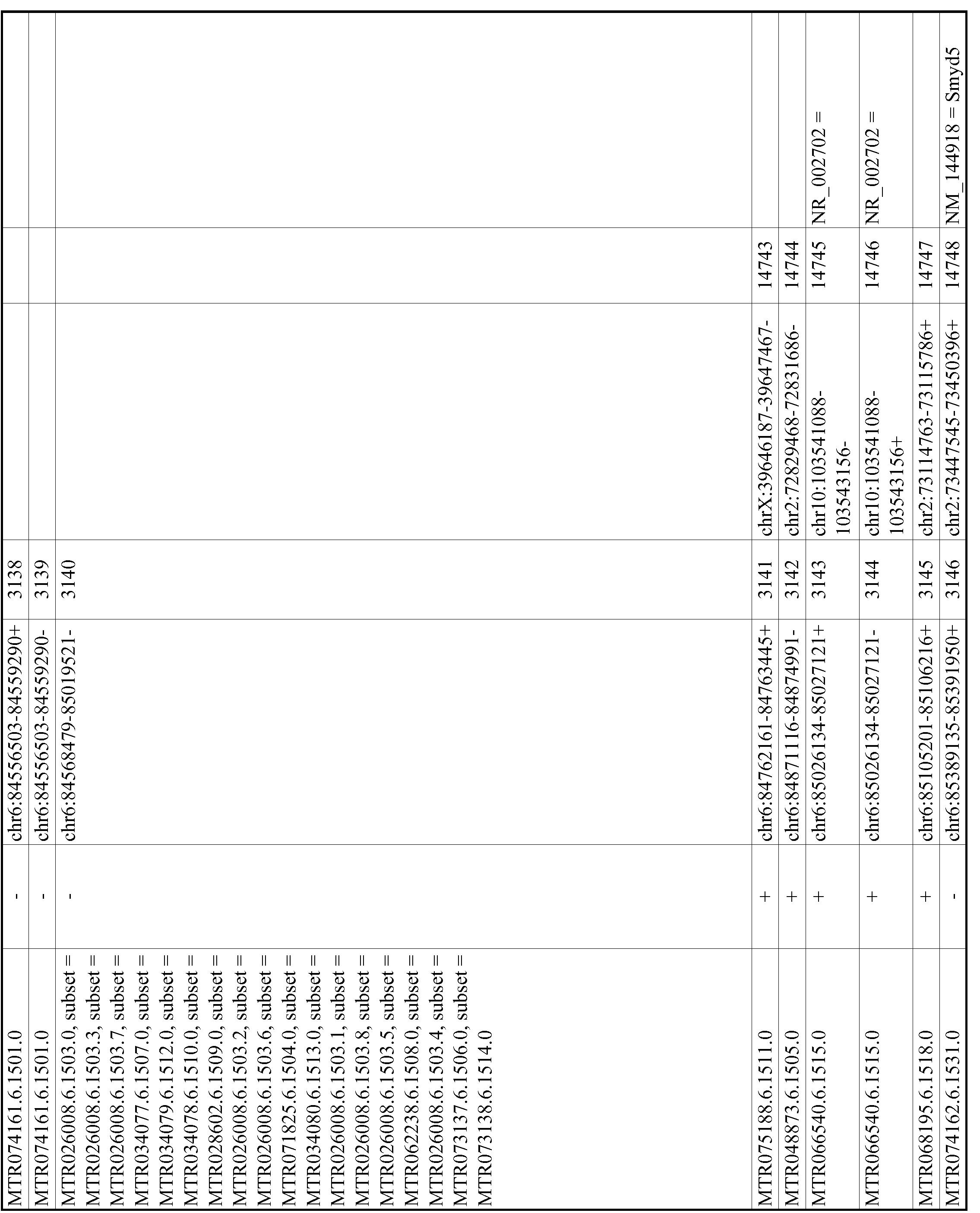 Figure imgf000625_0001
