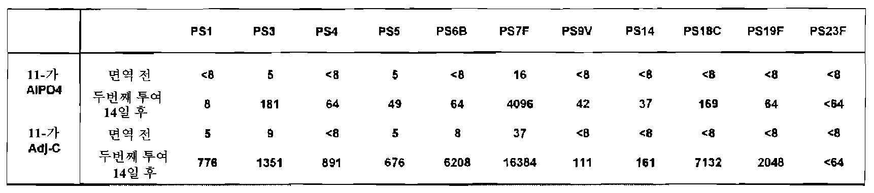 Figure 112008052558580-PCT00018