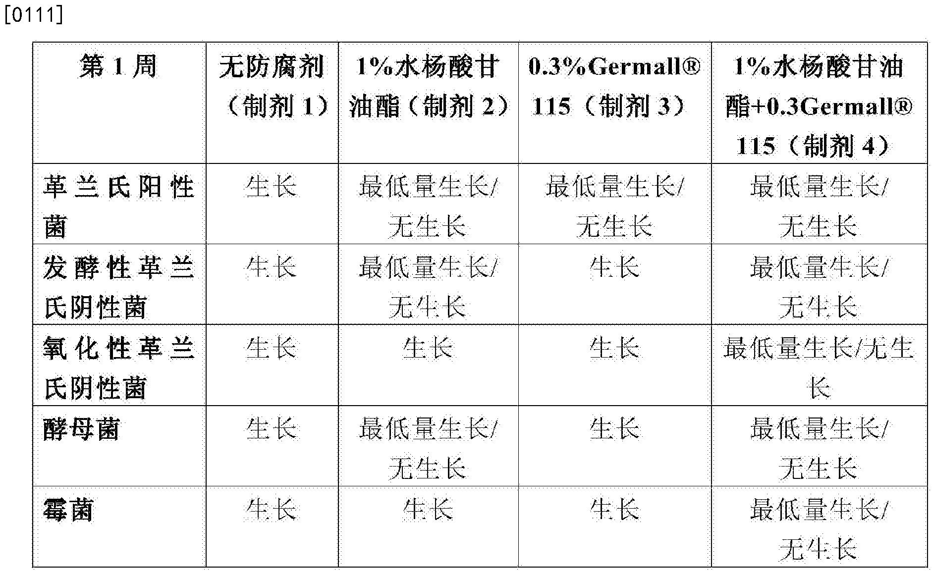 Figure CN105142400BD00201