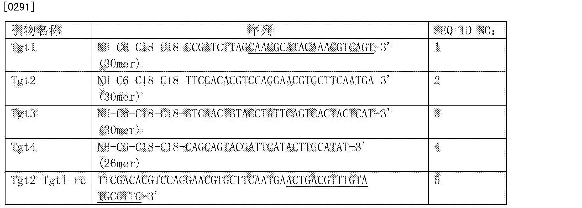 Figure CN103289893BD00361