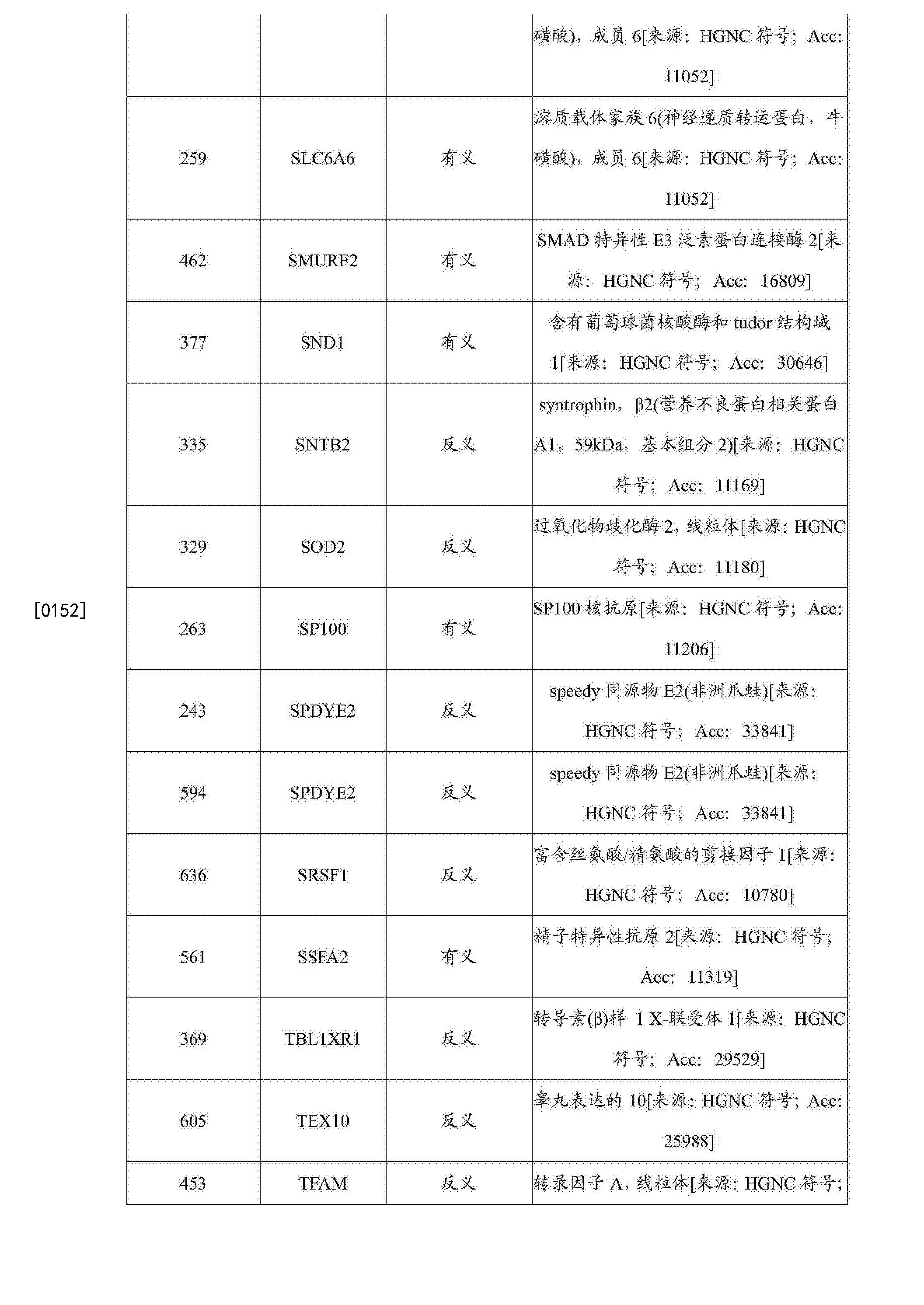 Figure CN103403543B9D00351
