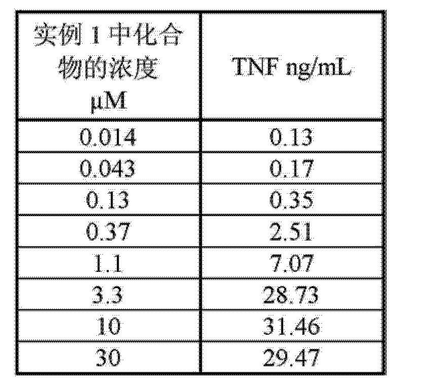 Figure CN103097386AD00111