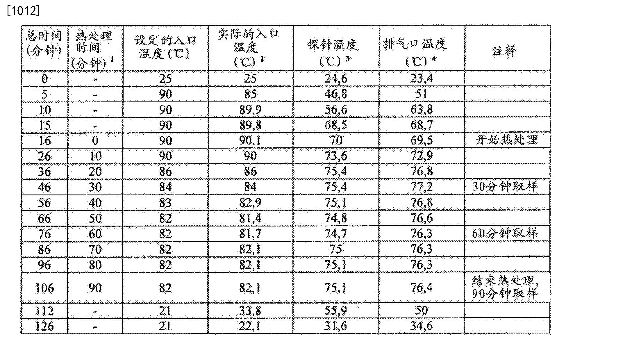 Figure CN102688241BD00862