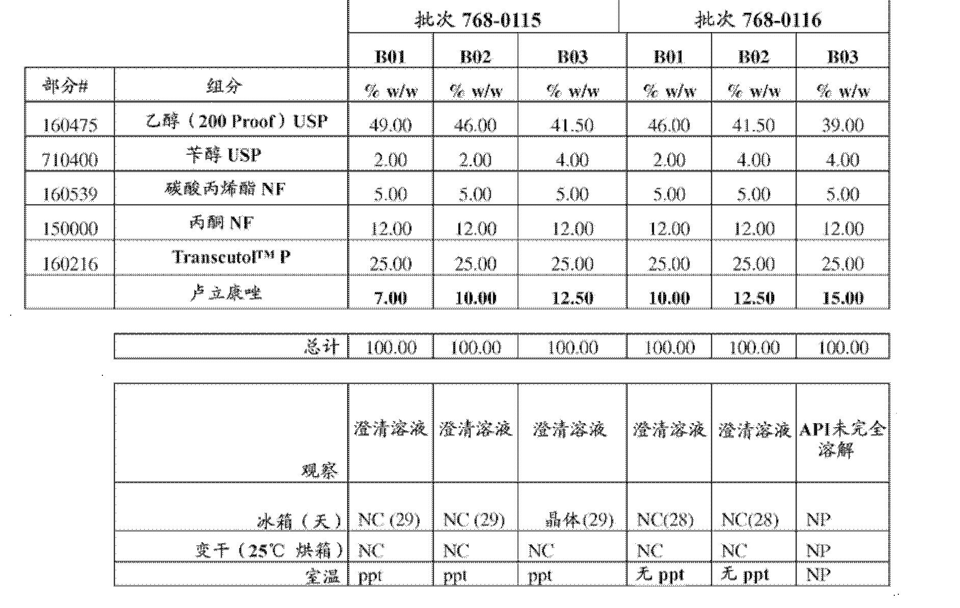 Figure CN102395274BD00481