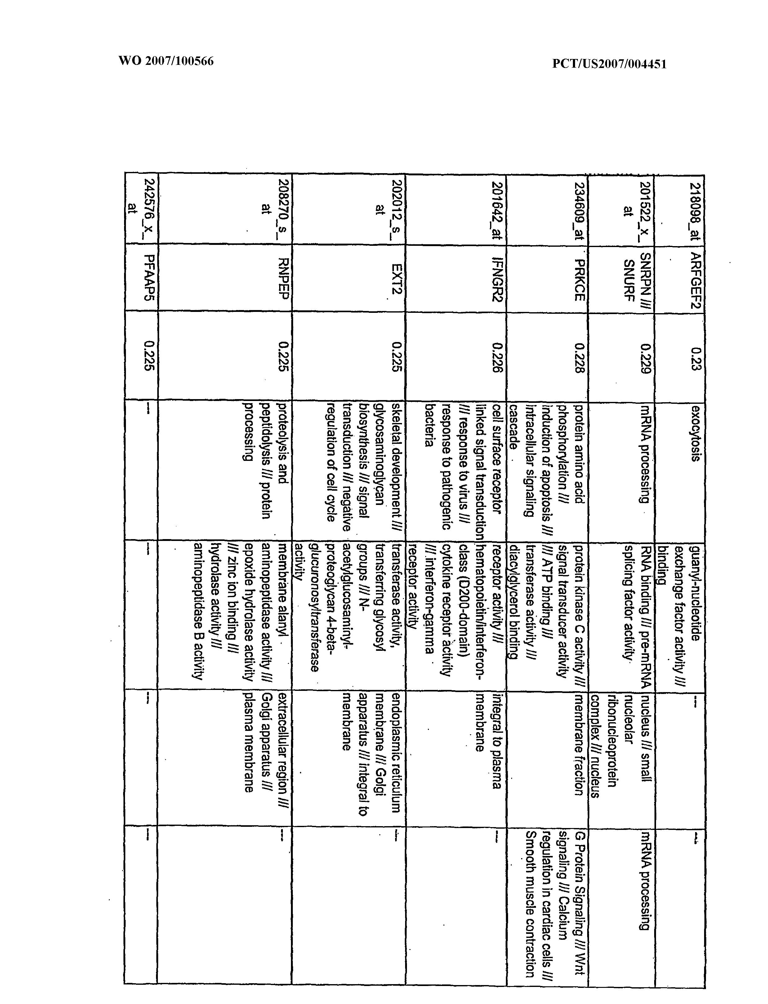 Figure imgf000393_0001