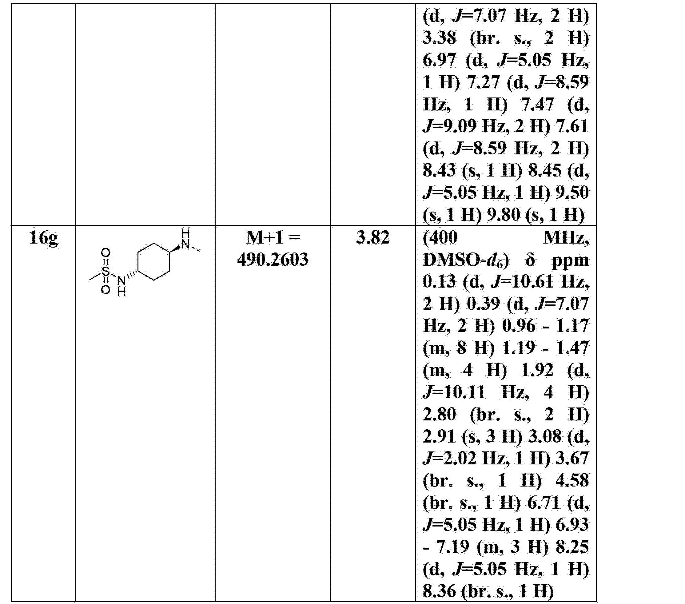 Figure CN103270026AD00721