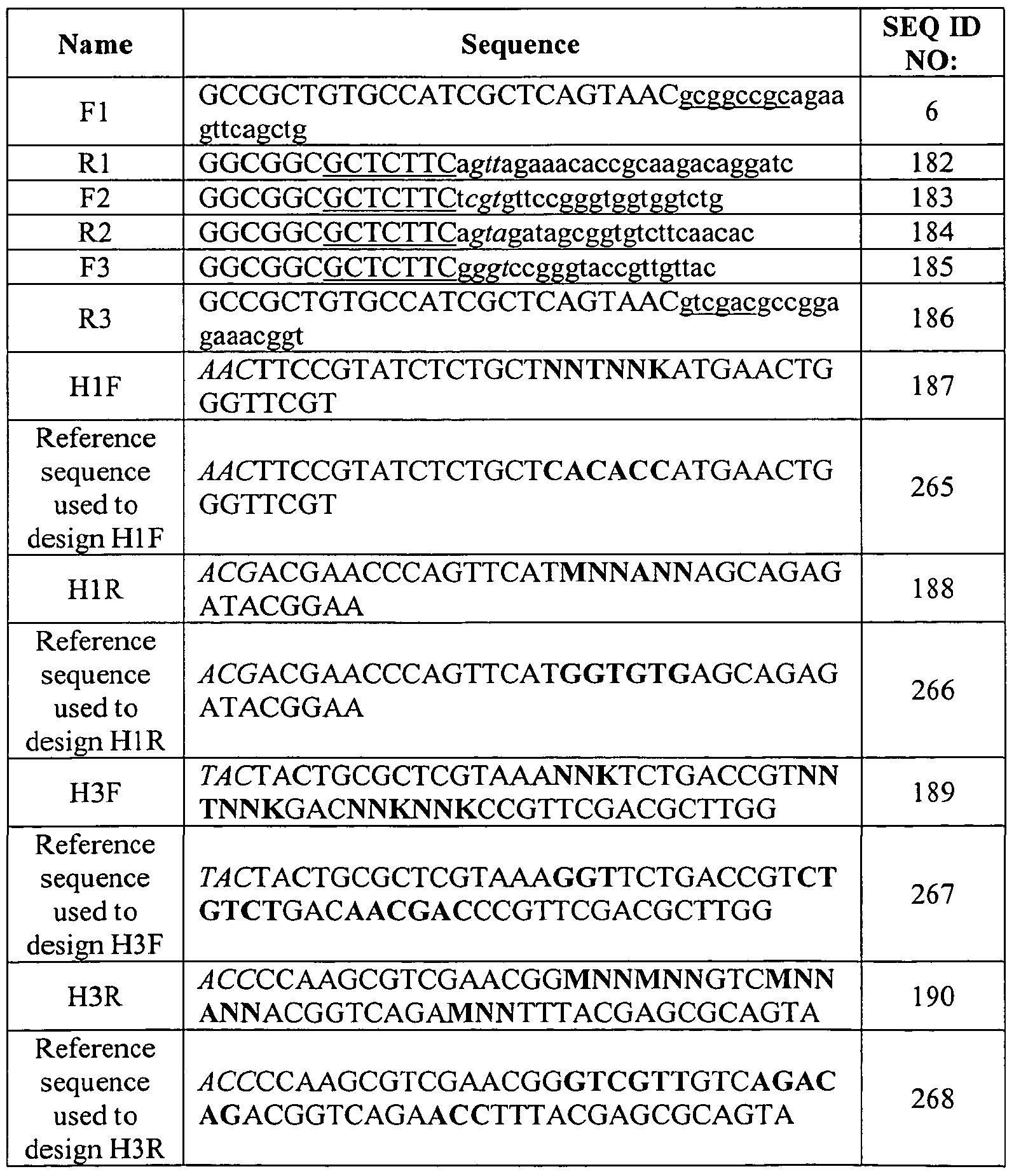 Figure imgf000350_0001