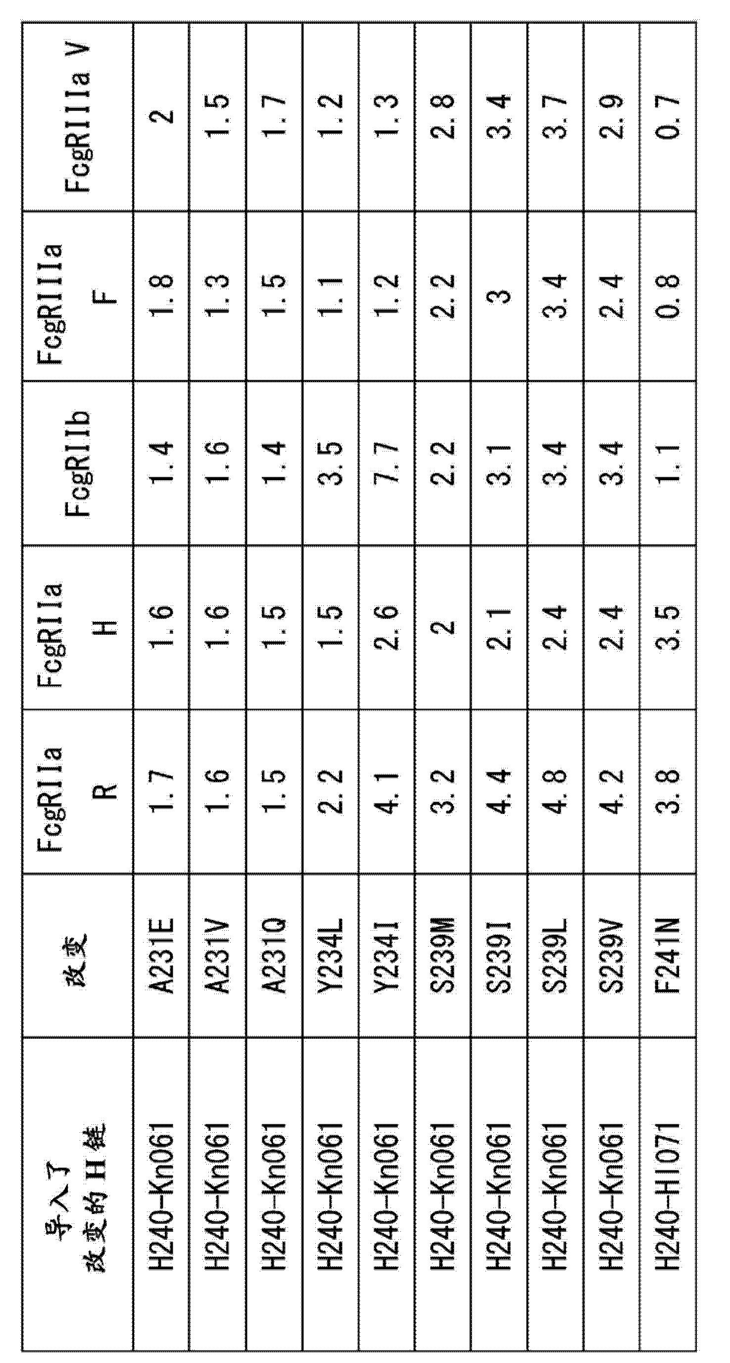 Figure CN103827300AD01731