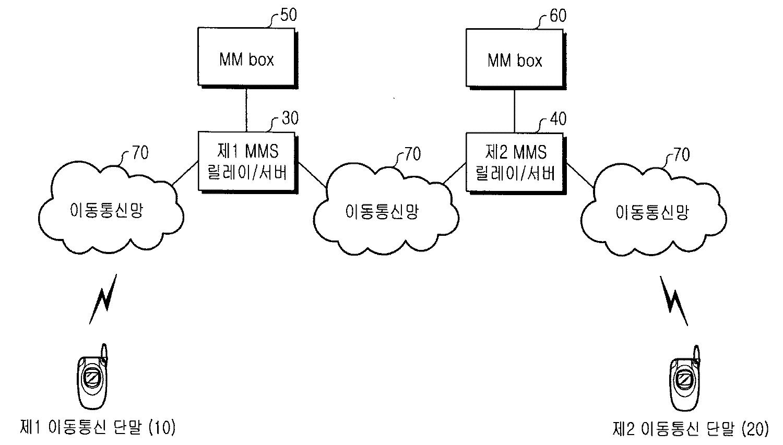 Figure R1020050028743