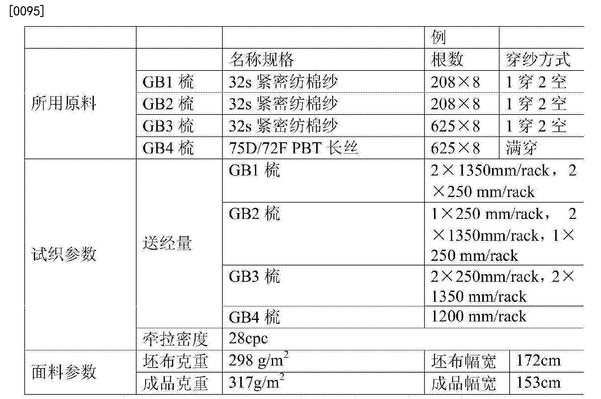 Figure CN106436000AD00081