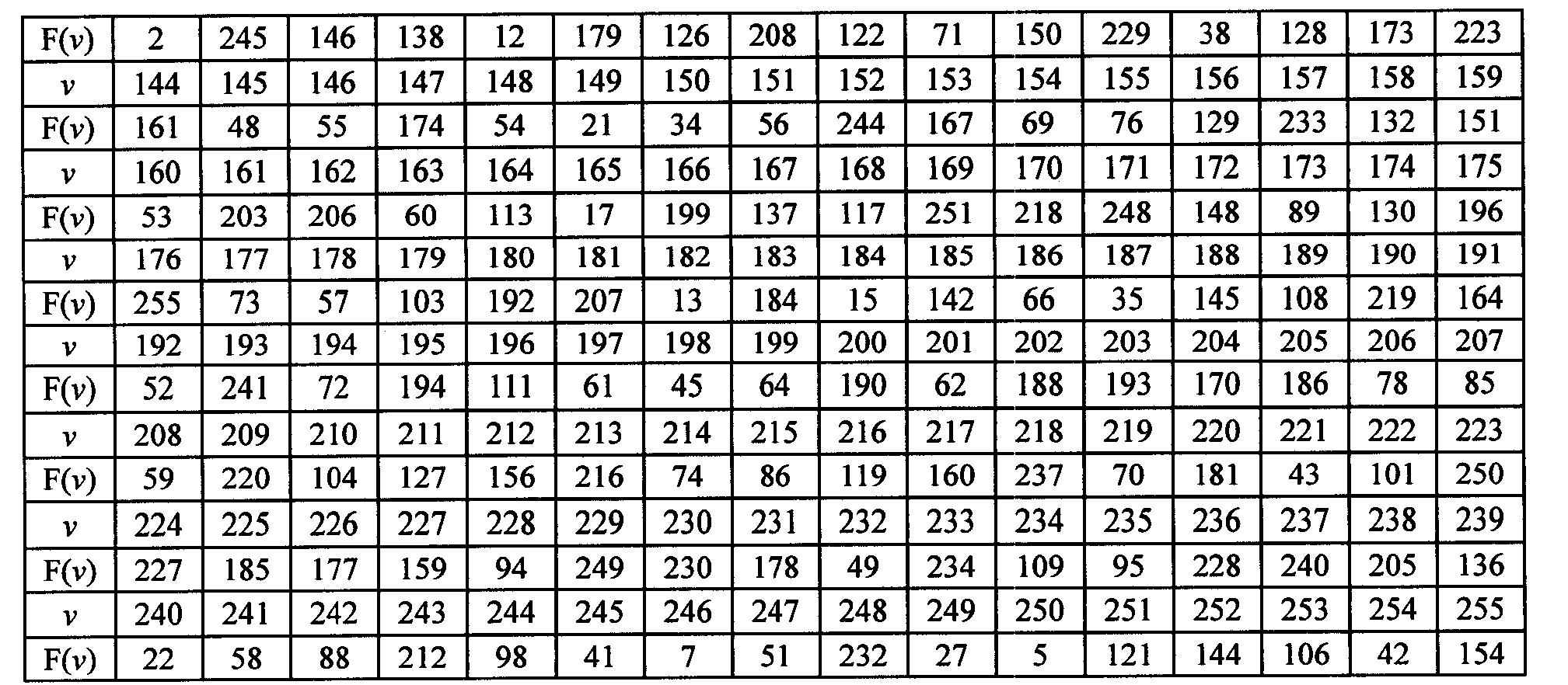 Figure CN1852089BD00251