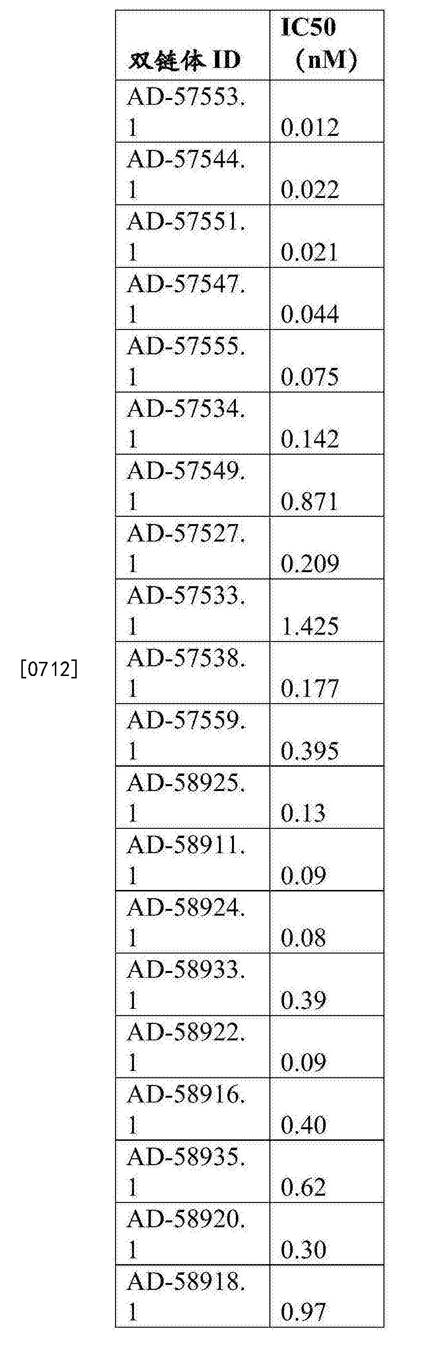 Figure CN107250362AD01251