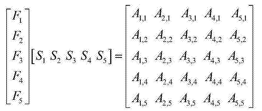 Figure CN106290271AD00063