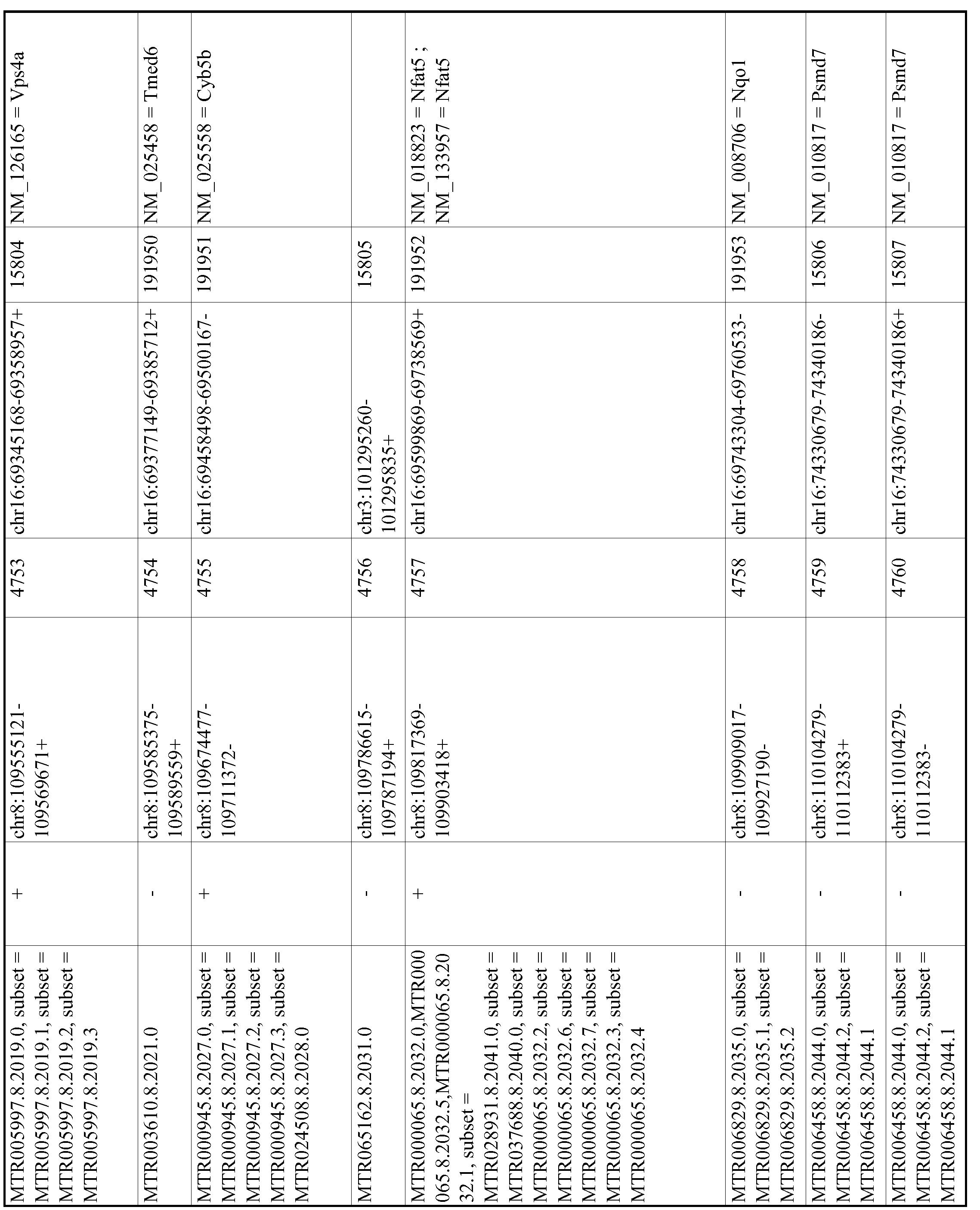 Figure imgf000880_0001