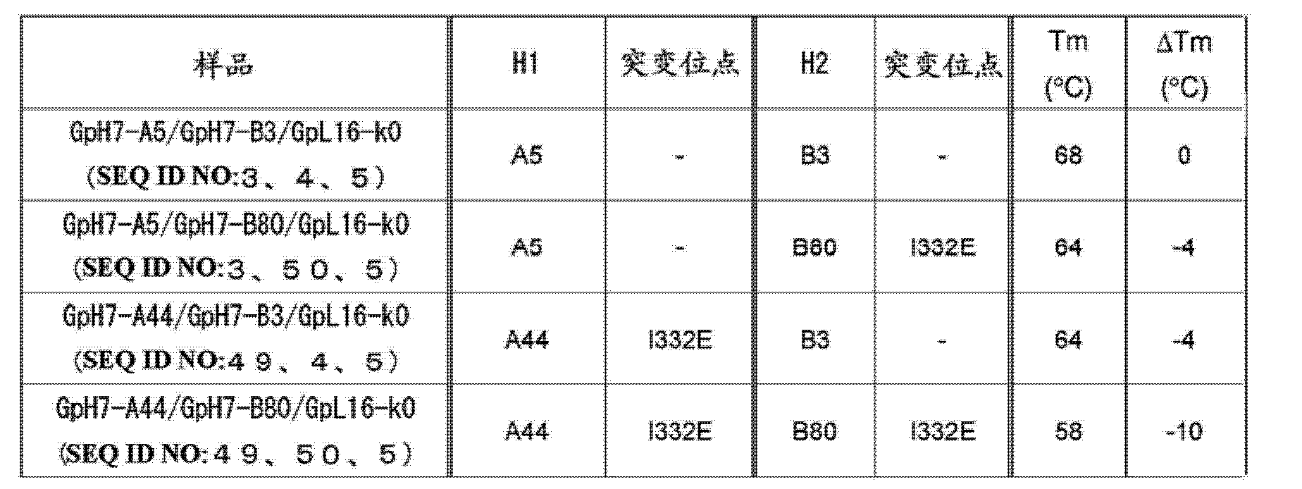 Figure CN103827300AD01231