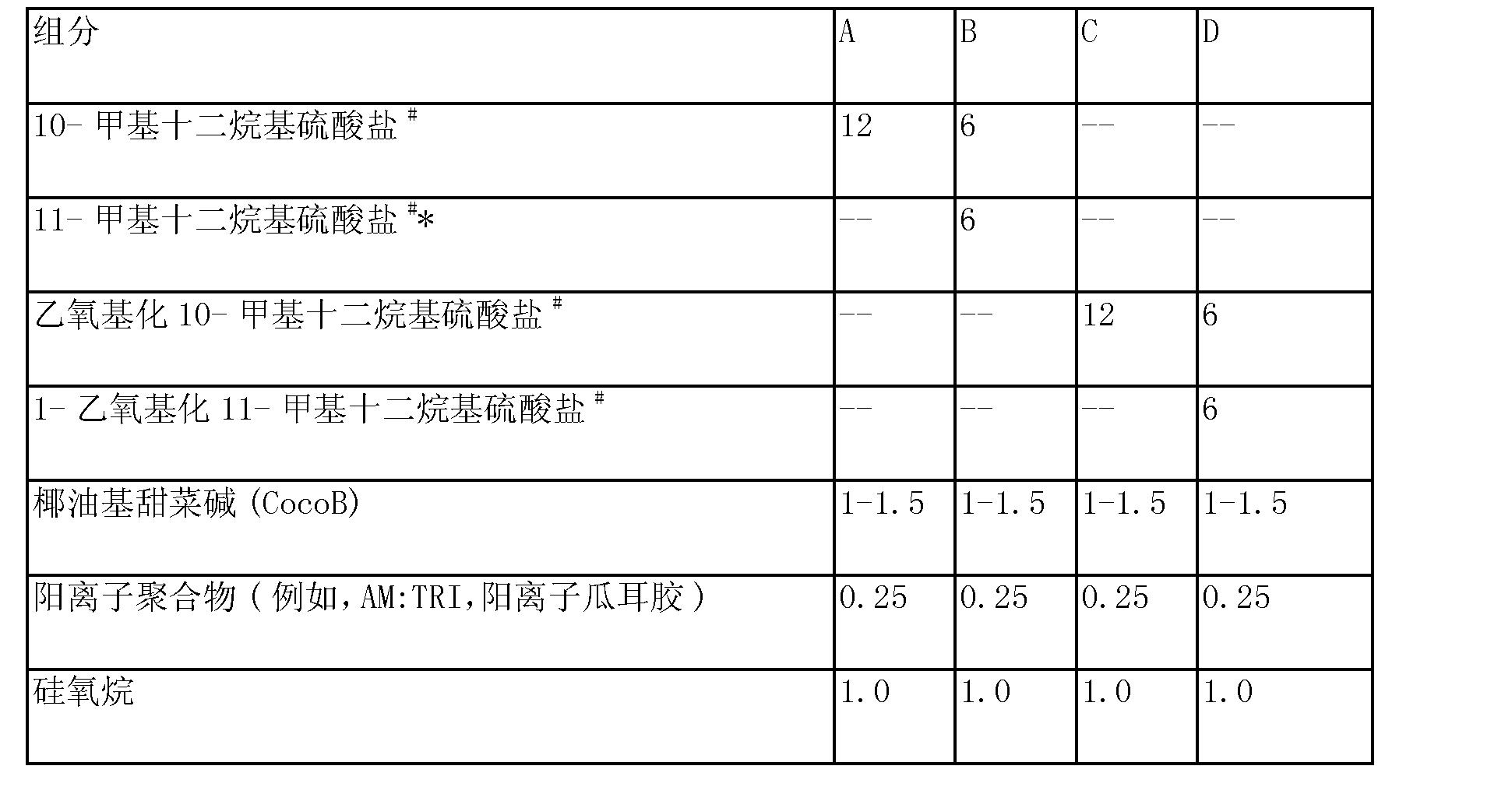 Figure CN103687583AD00141