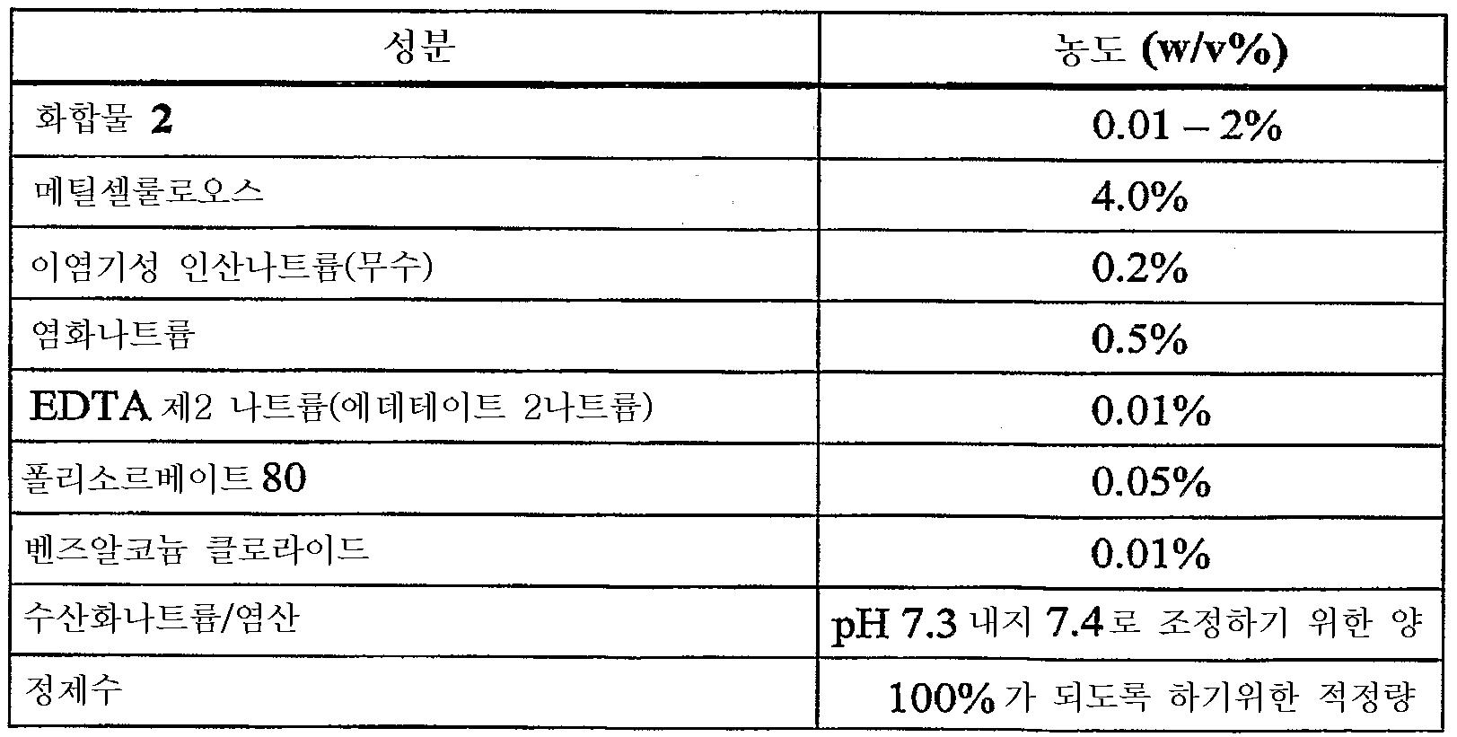 Figure 112008039758565-PCT00006