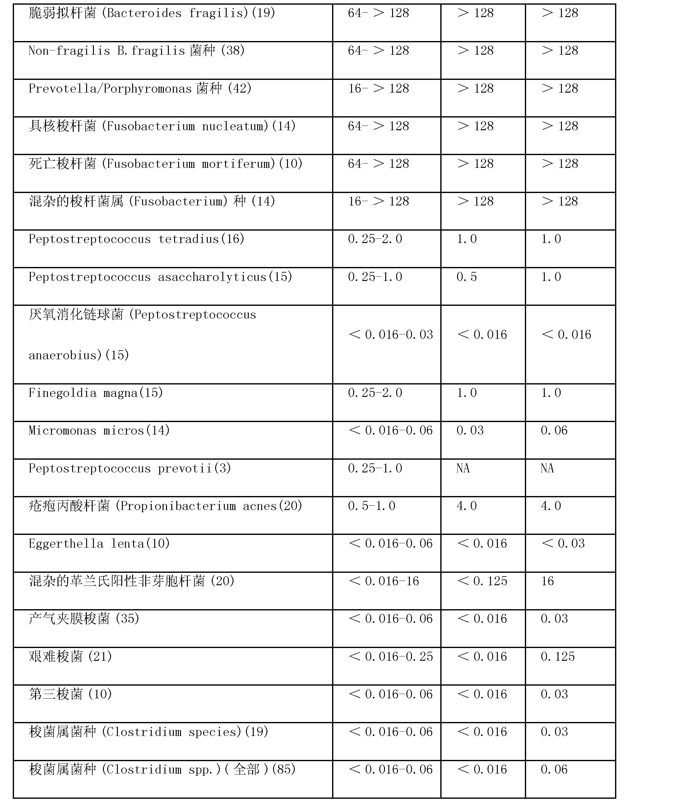 Figure CN101128114BD00221