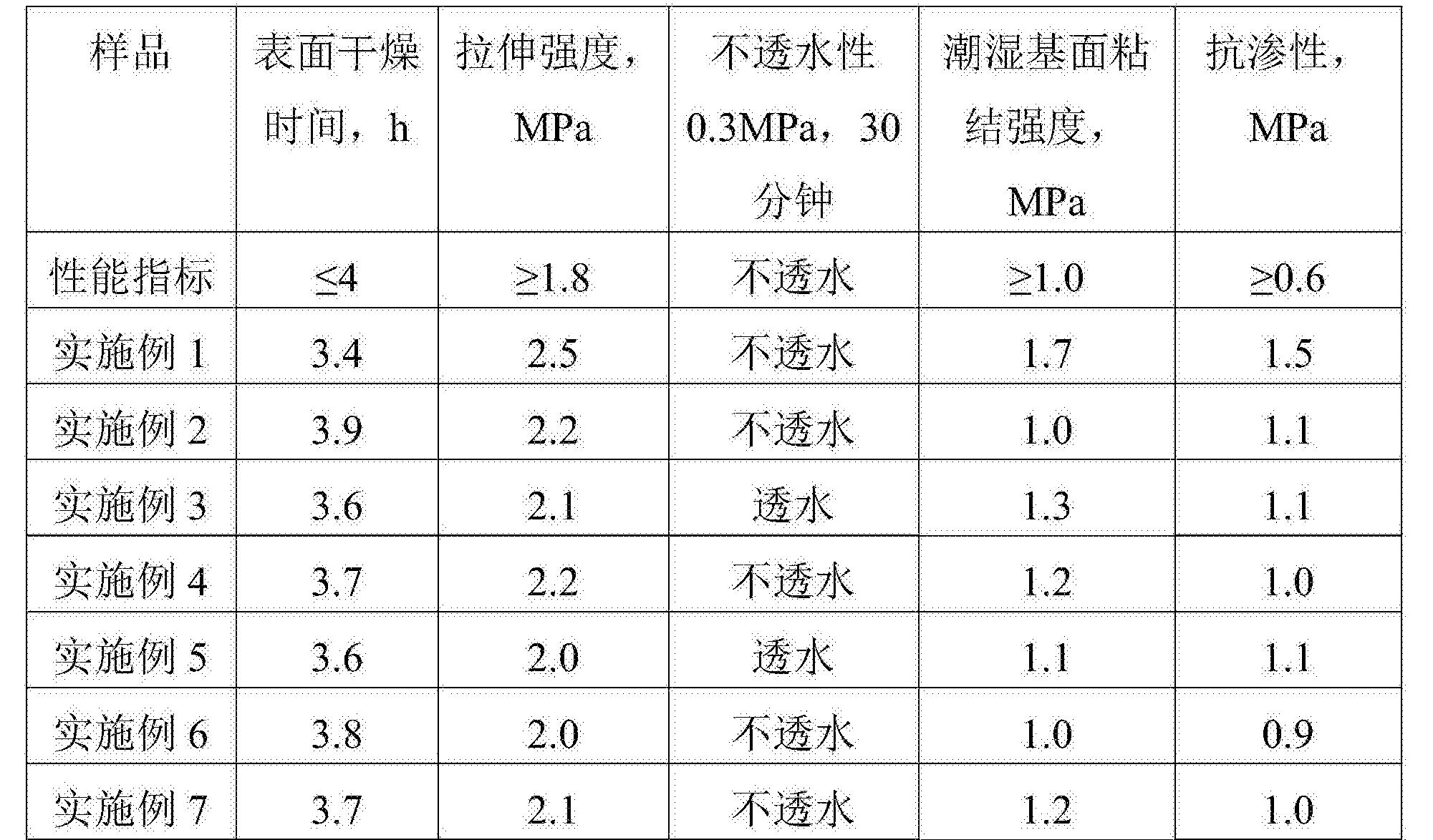 Figure CN106010005BD00051