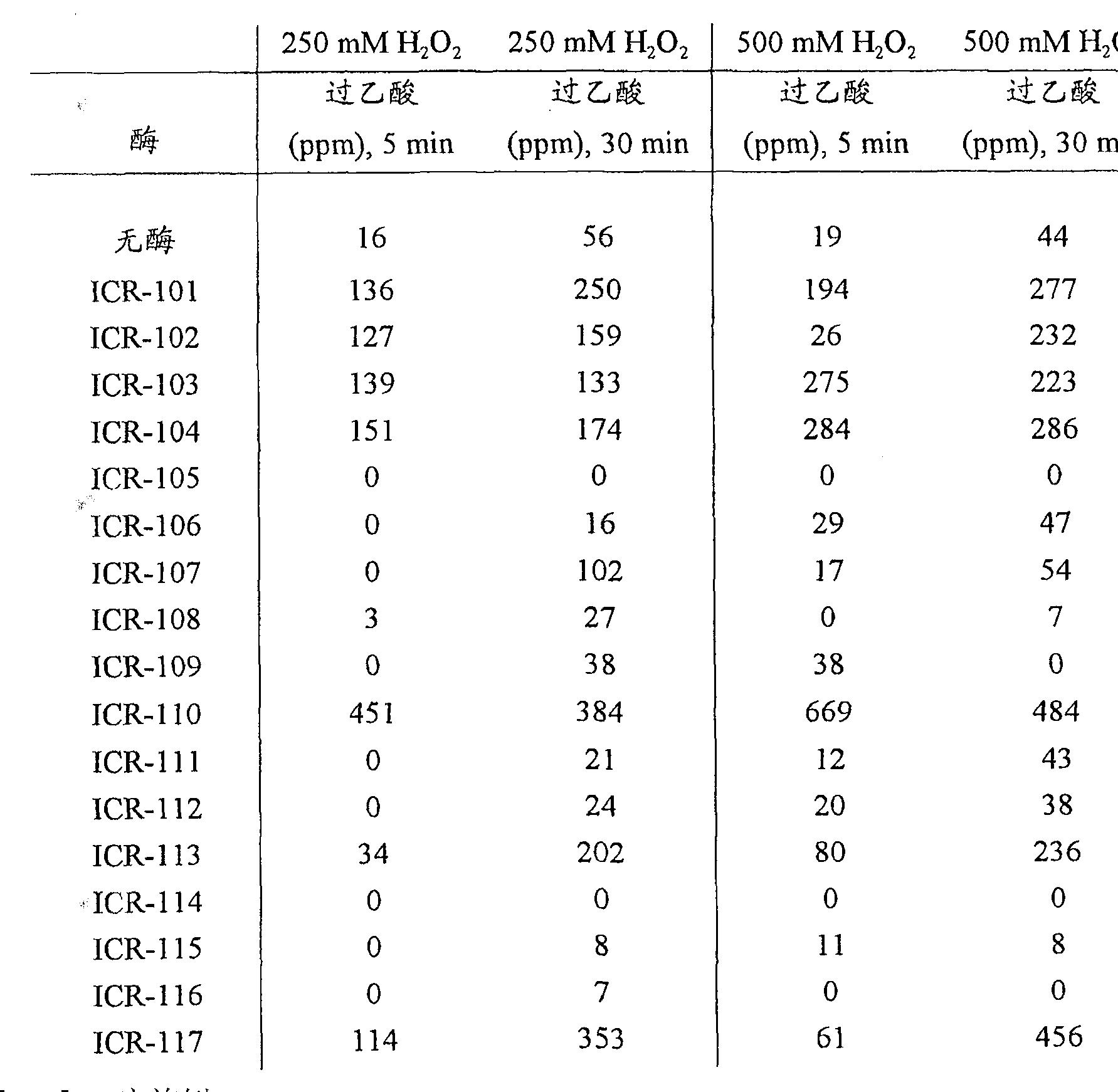 Figure CN101166828BD00271