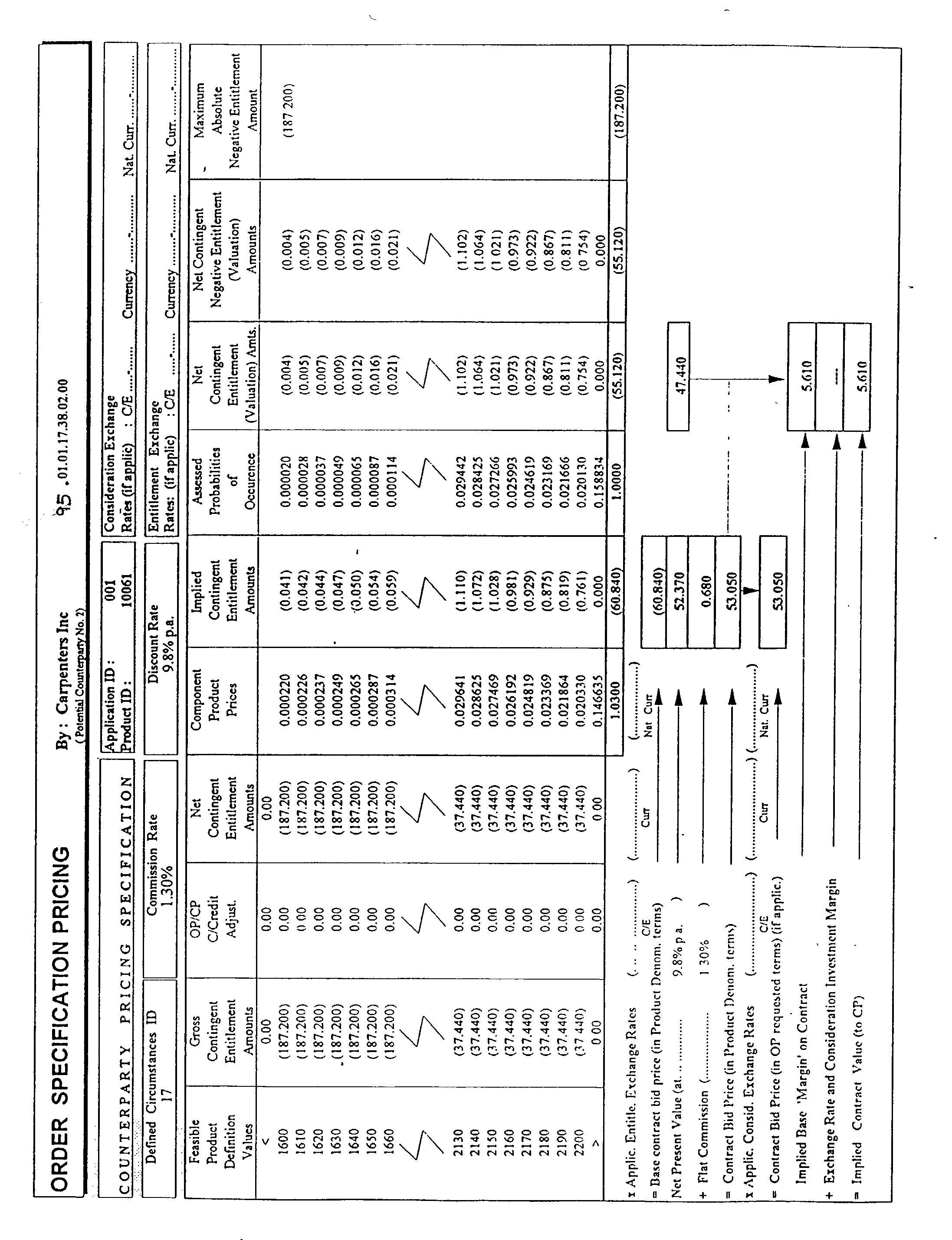 Figure US20030023546A1-20030130-P00022