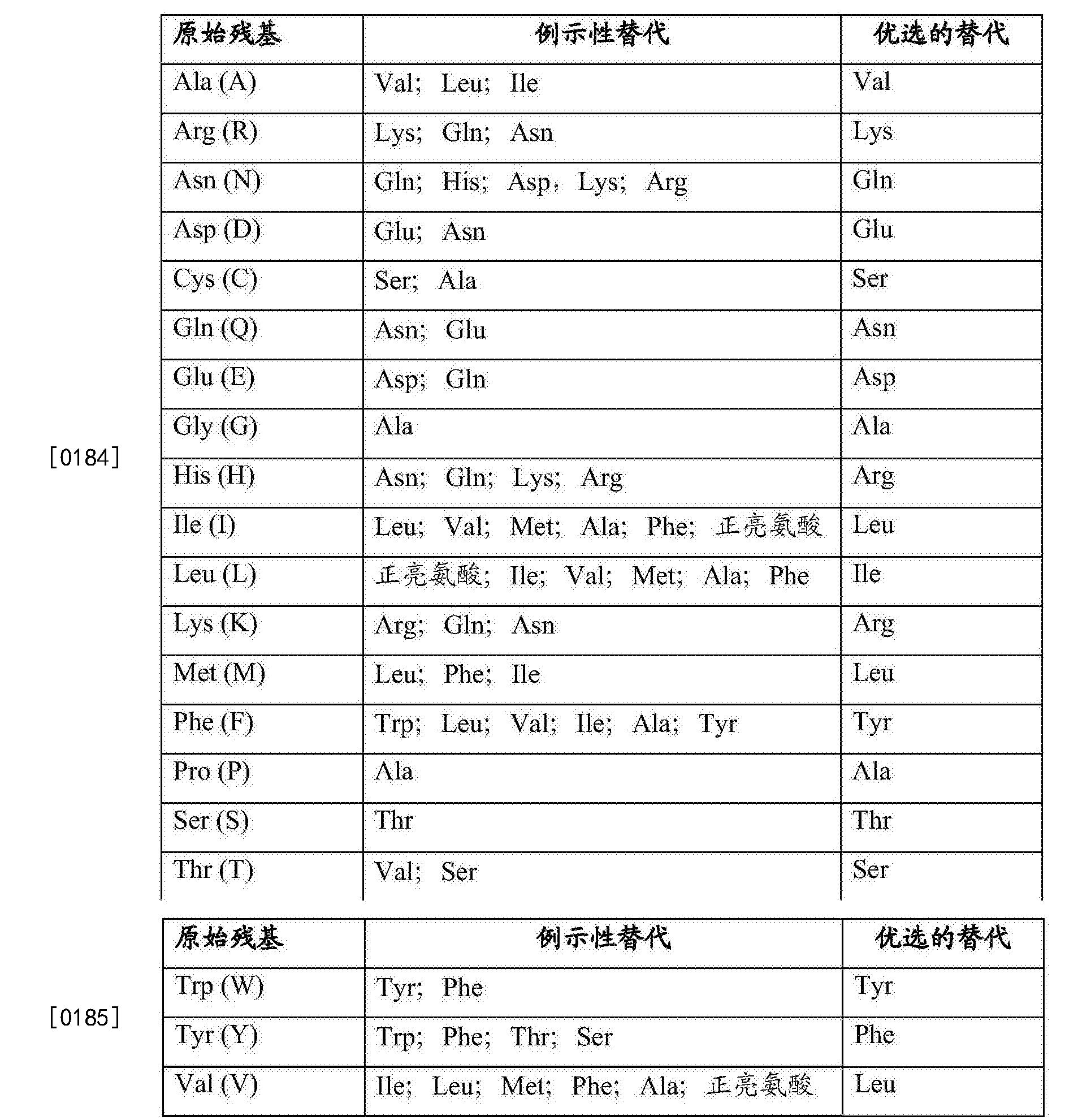 Figure CN106413756AD00271