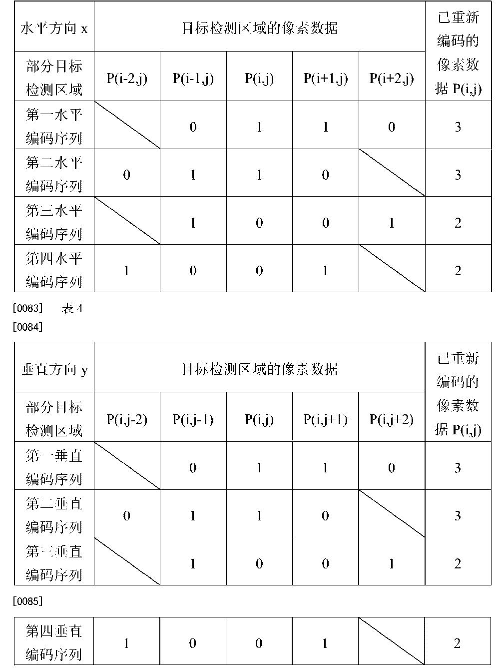 Figure CN105989807AD00131