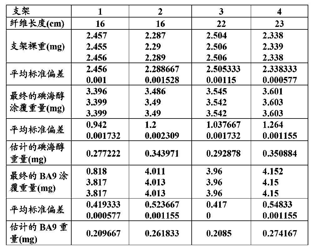 Figure CN102885665BD00203