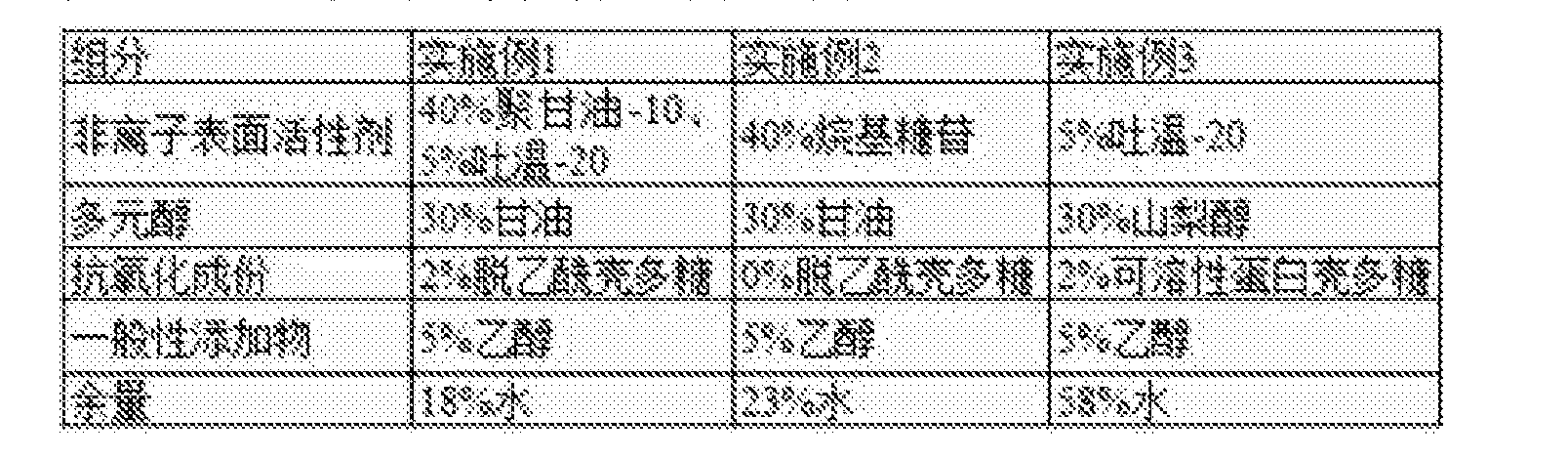 Figure CN106520392AD00041
