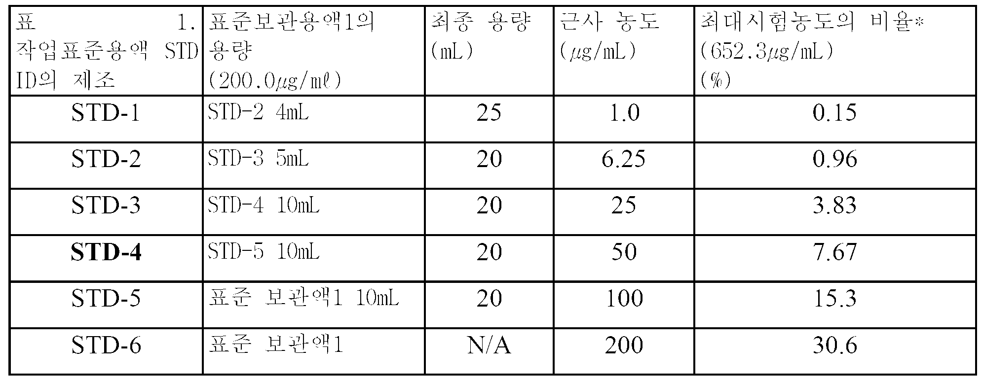 Figure pat00080