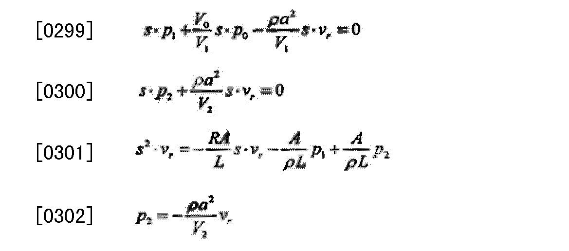 Figure CN103736165AD00266