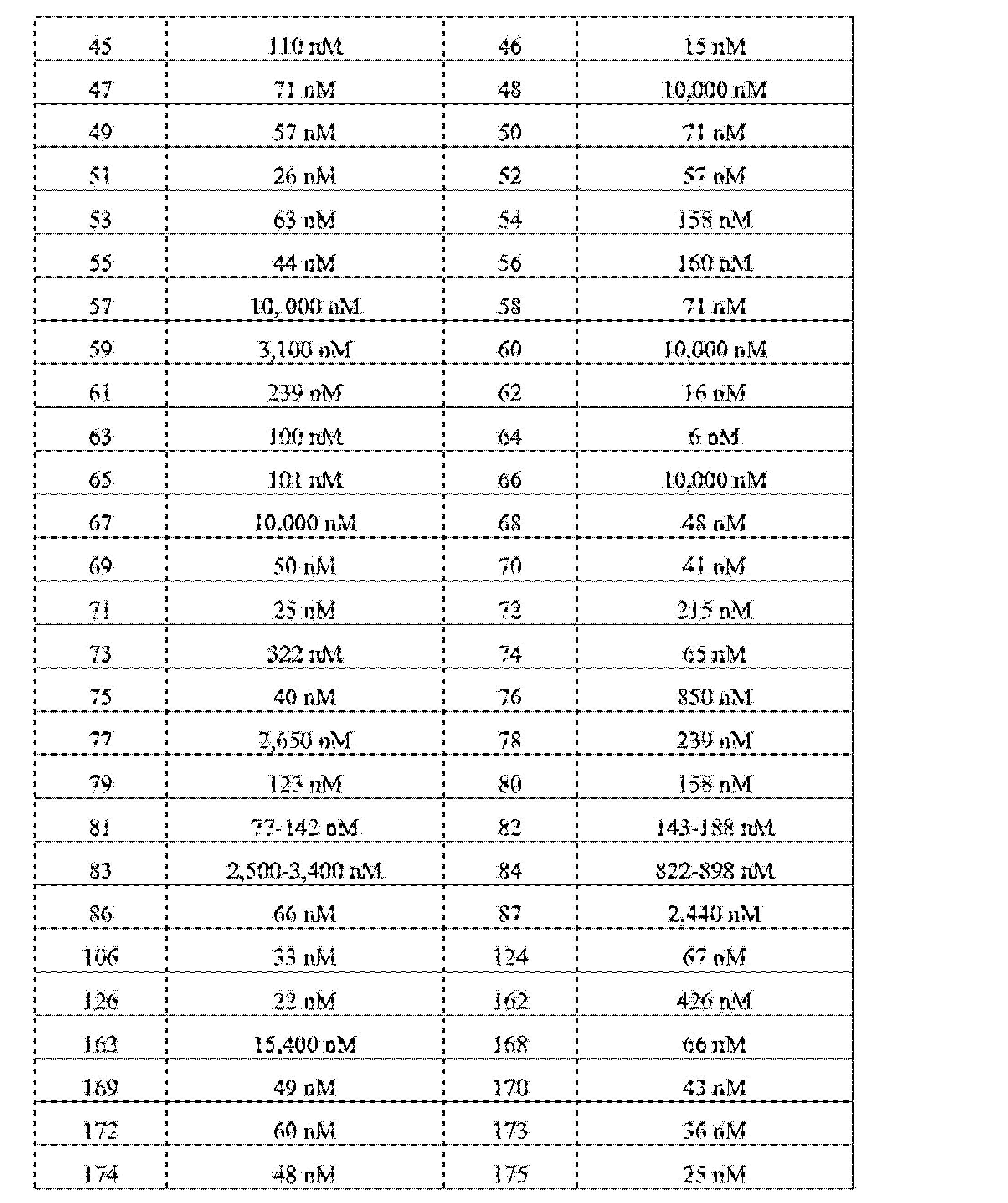 Figure CN103929963AD02261