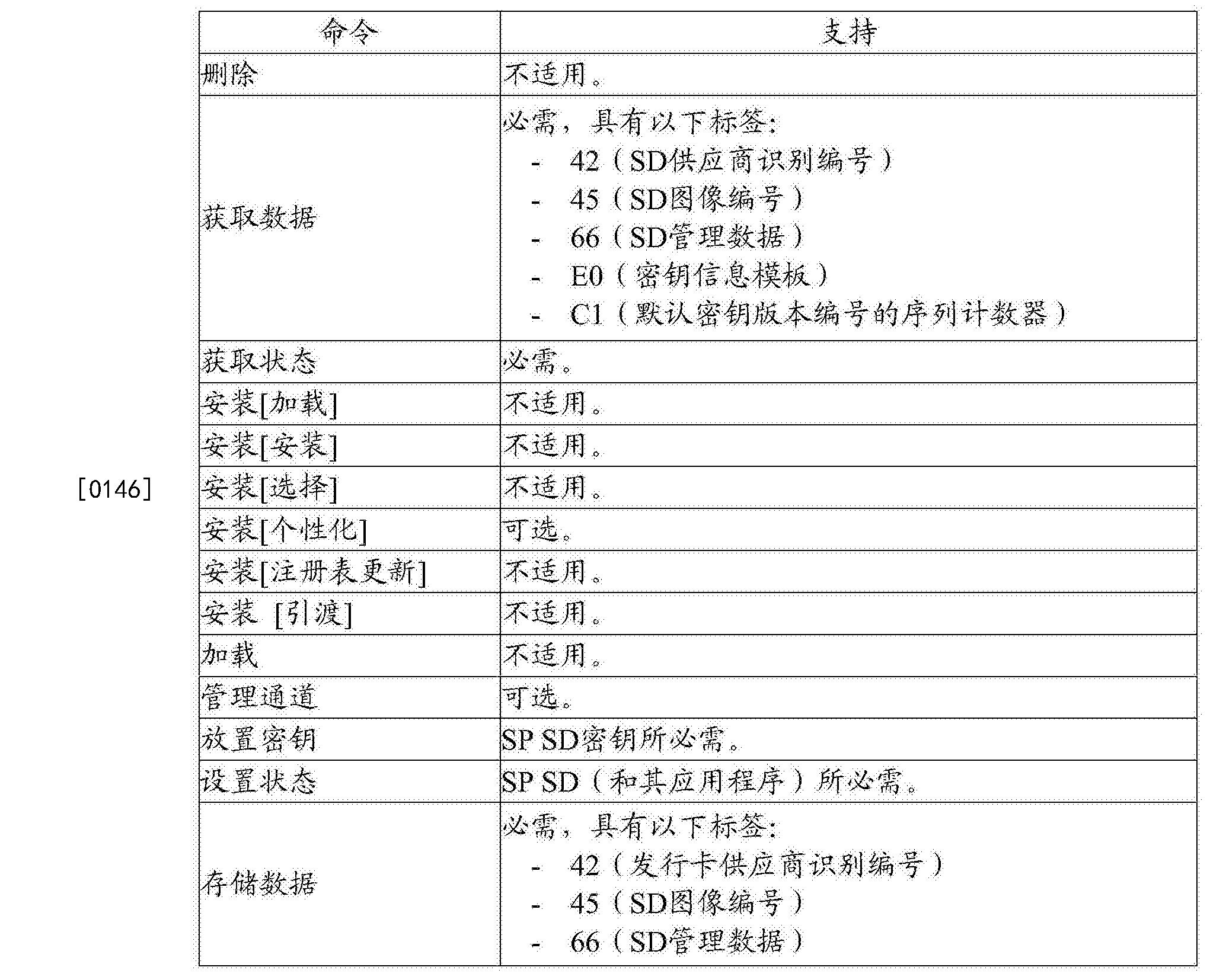 Figure CN104025507BD00181