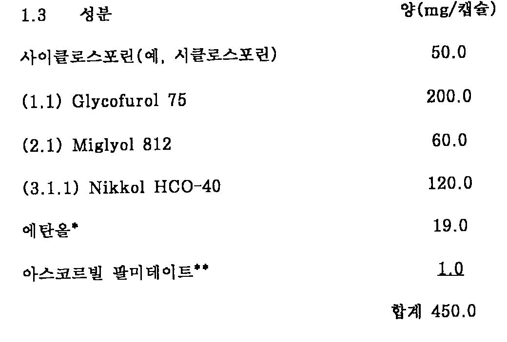 Figure kpo00007