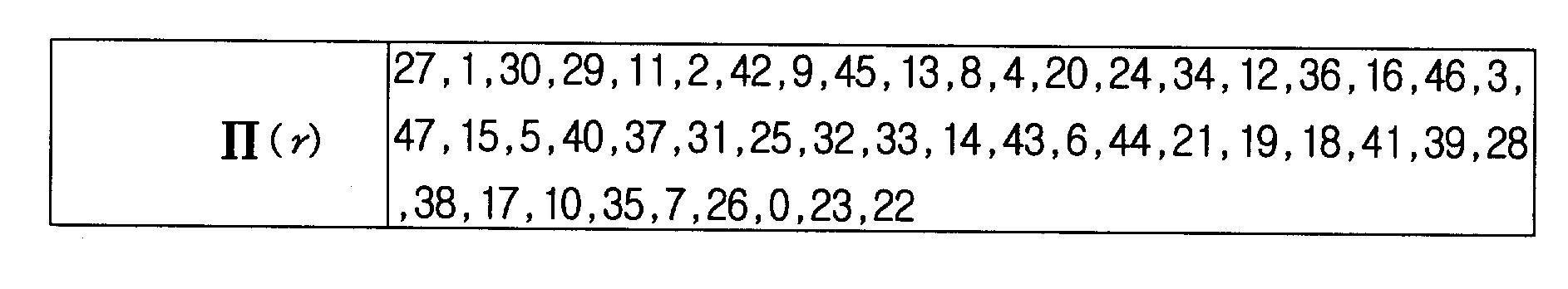 Figure 112004038464227-pat00029