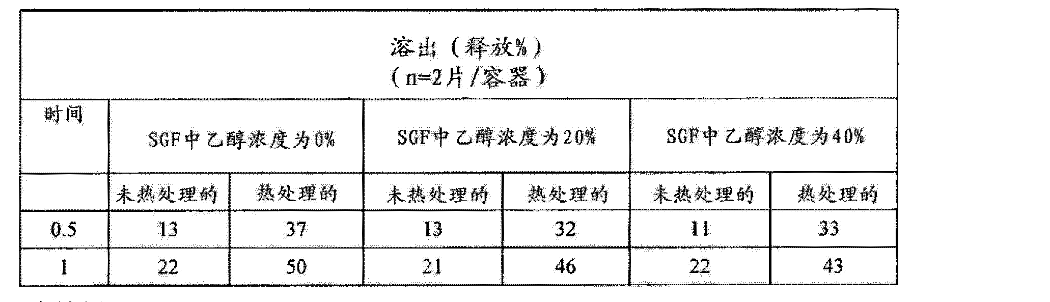 Figure CN102657630AD00511