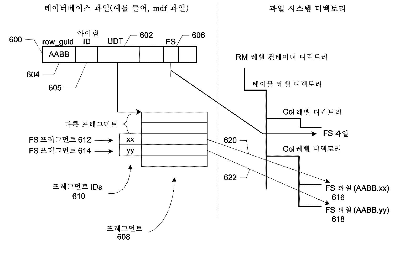 Figure R1020057011387