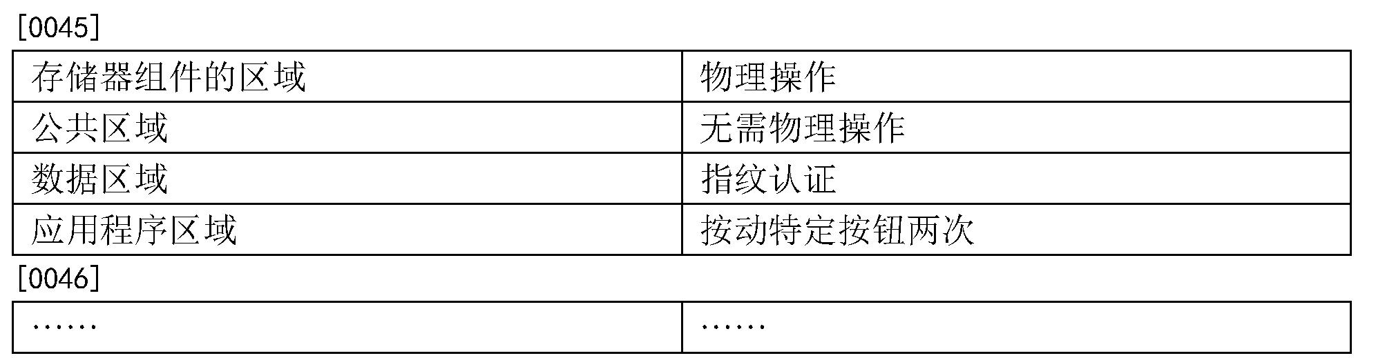 Figure CN104951689BD00071