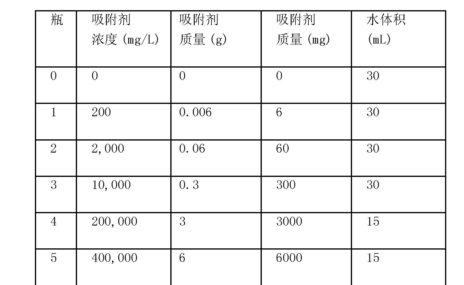 Figure CN101605728BD00122