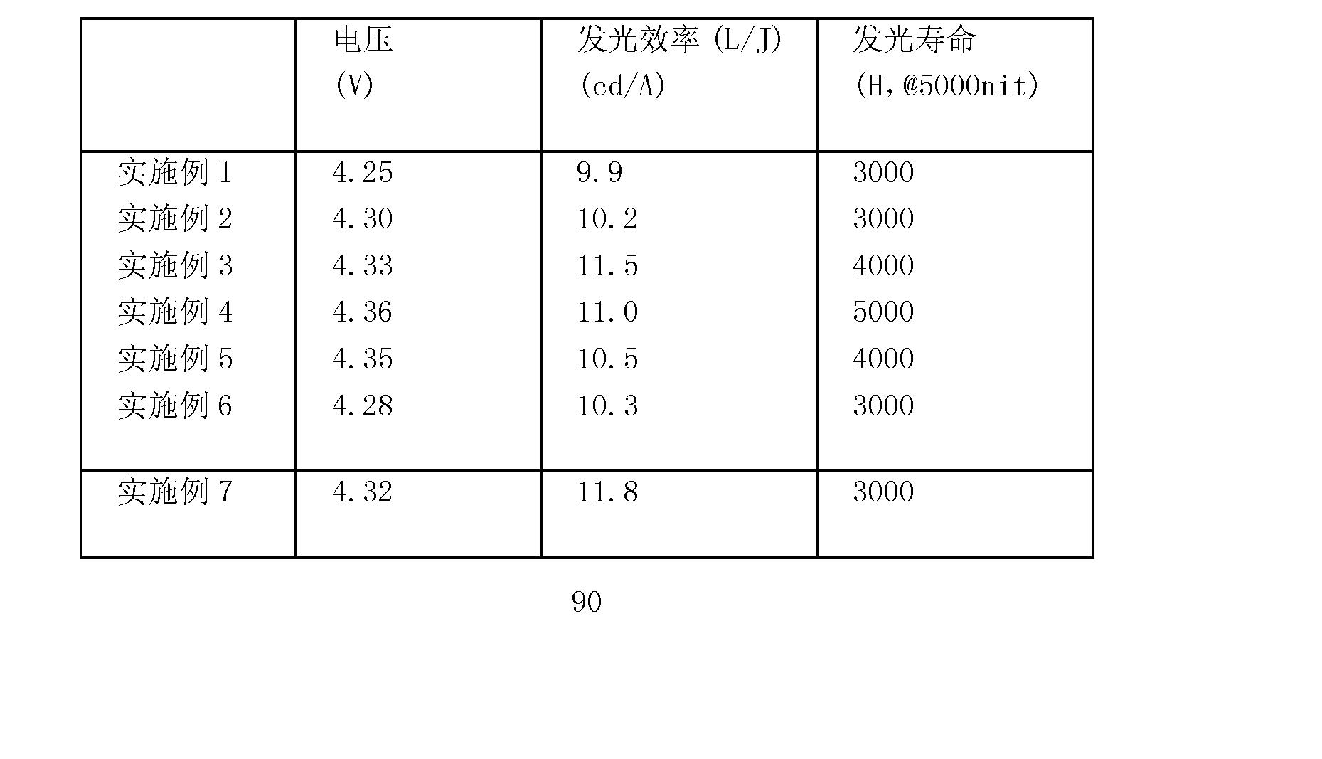 Figure CN101874316BD00902