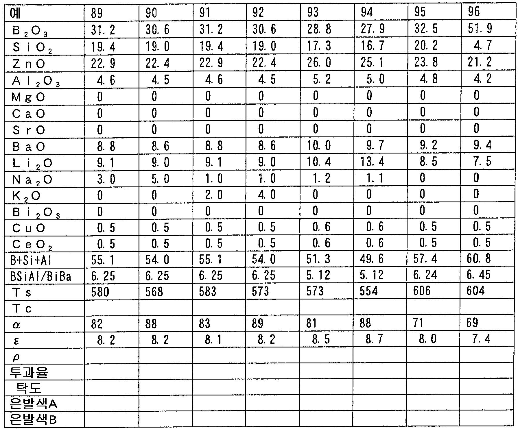 Figure 112005030956361-pct00012