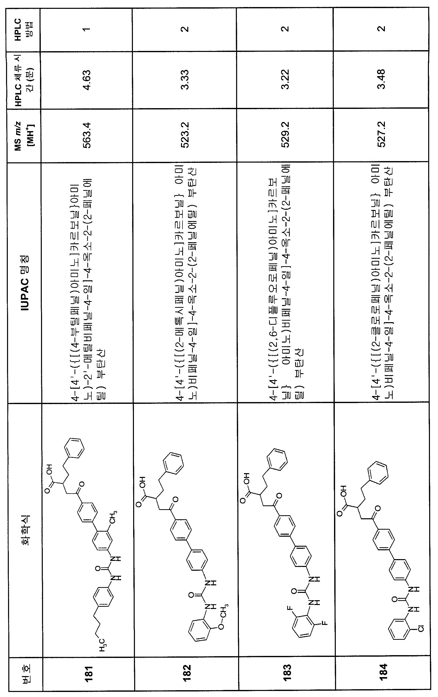 Figure 112007082249387-PCT00203