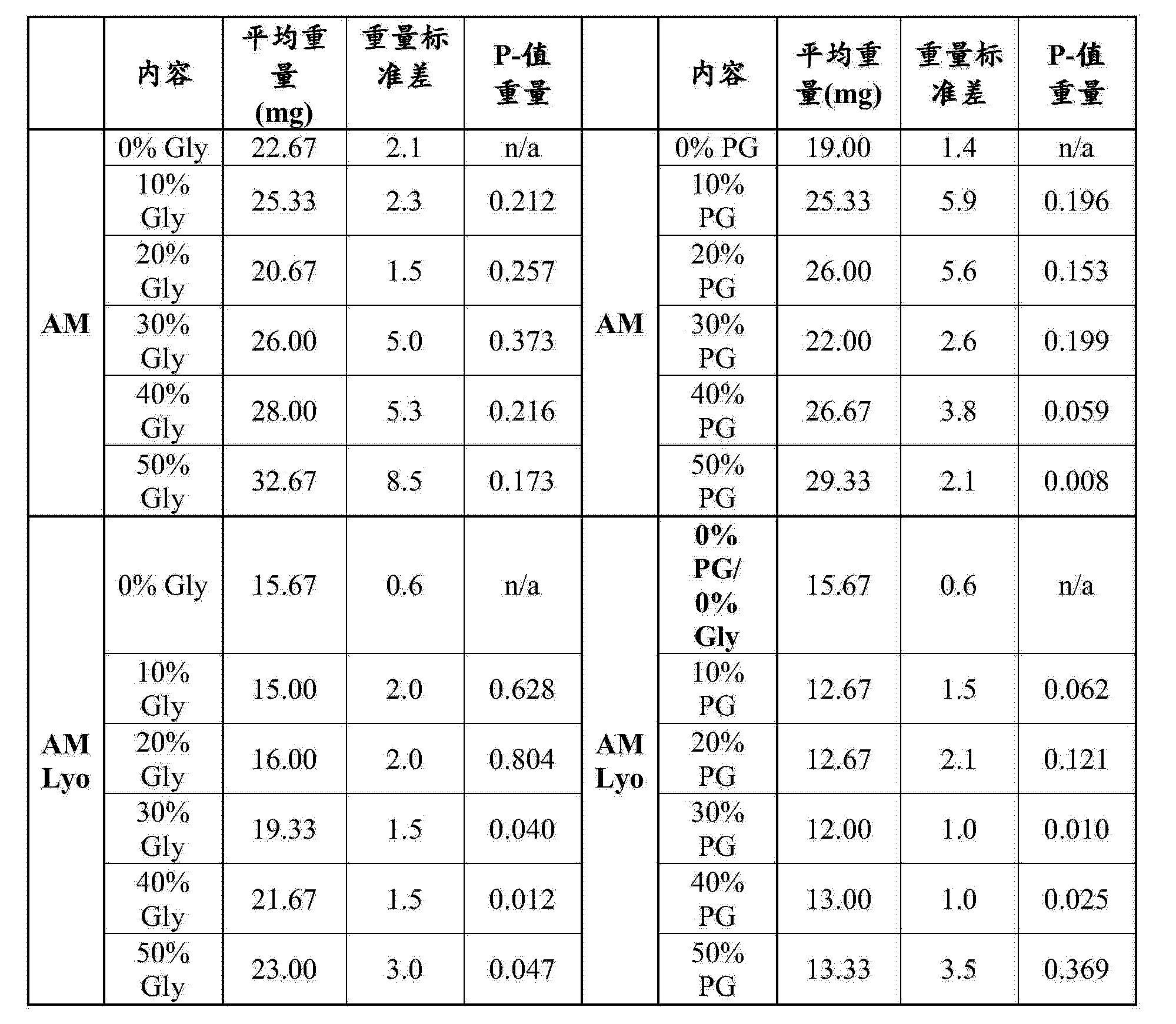 Figure CN103874762AD00571
