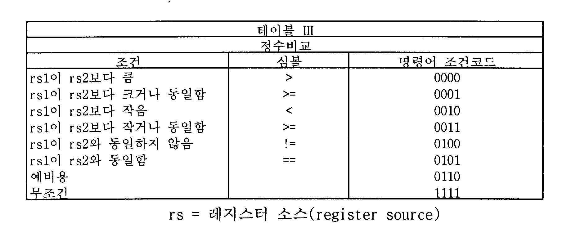 Figure 112007027264675-pat00003