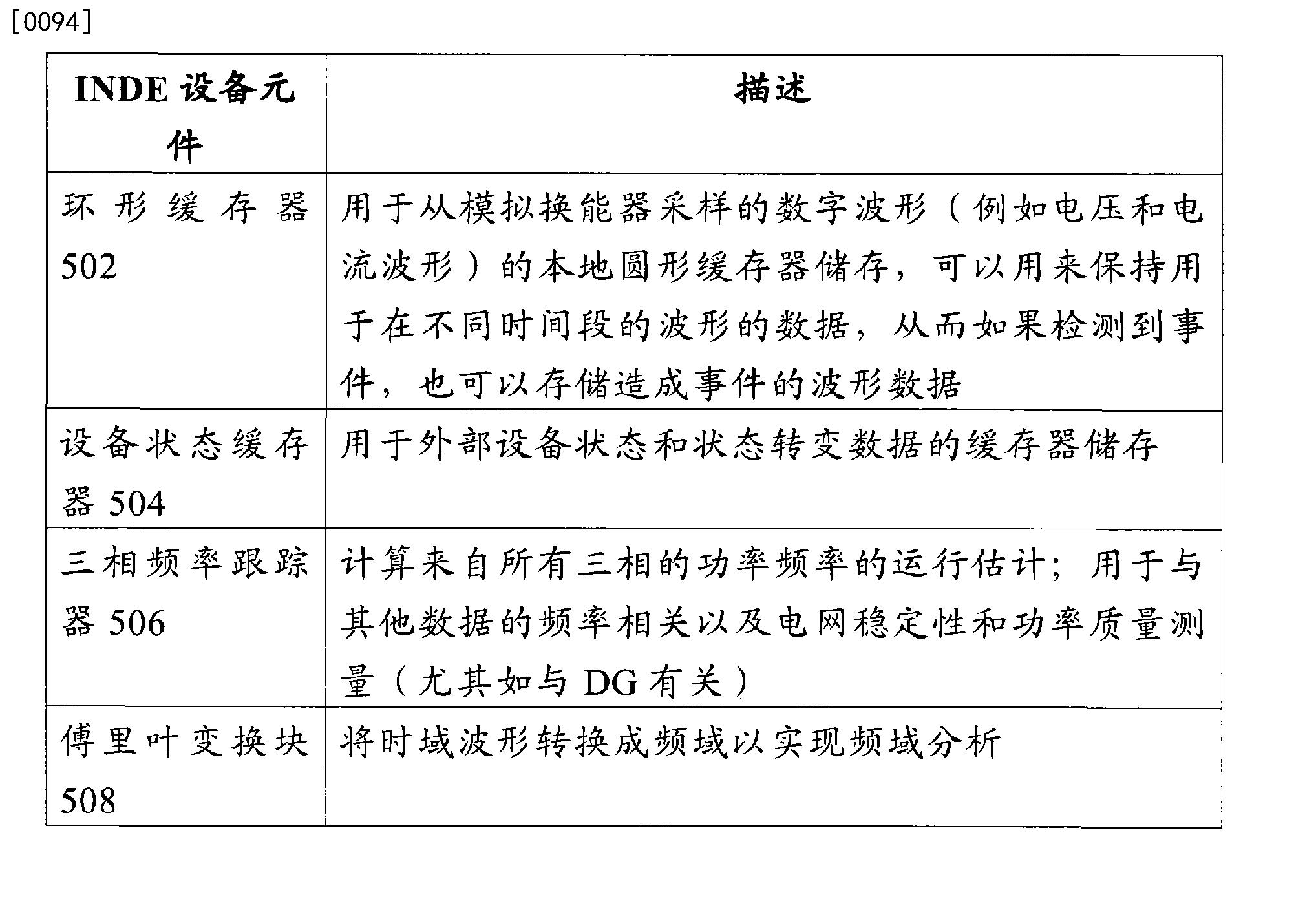 Figure CN103762723BD00201