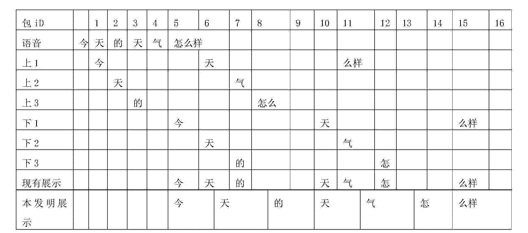 Figure CN103634321AD00101