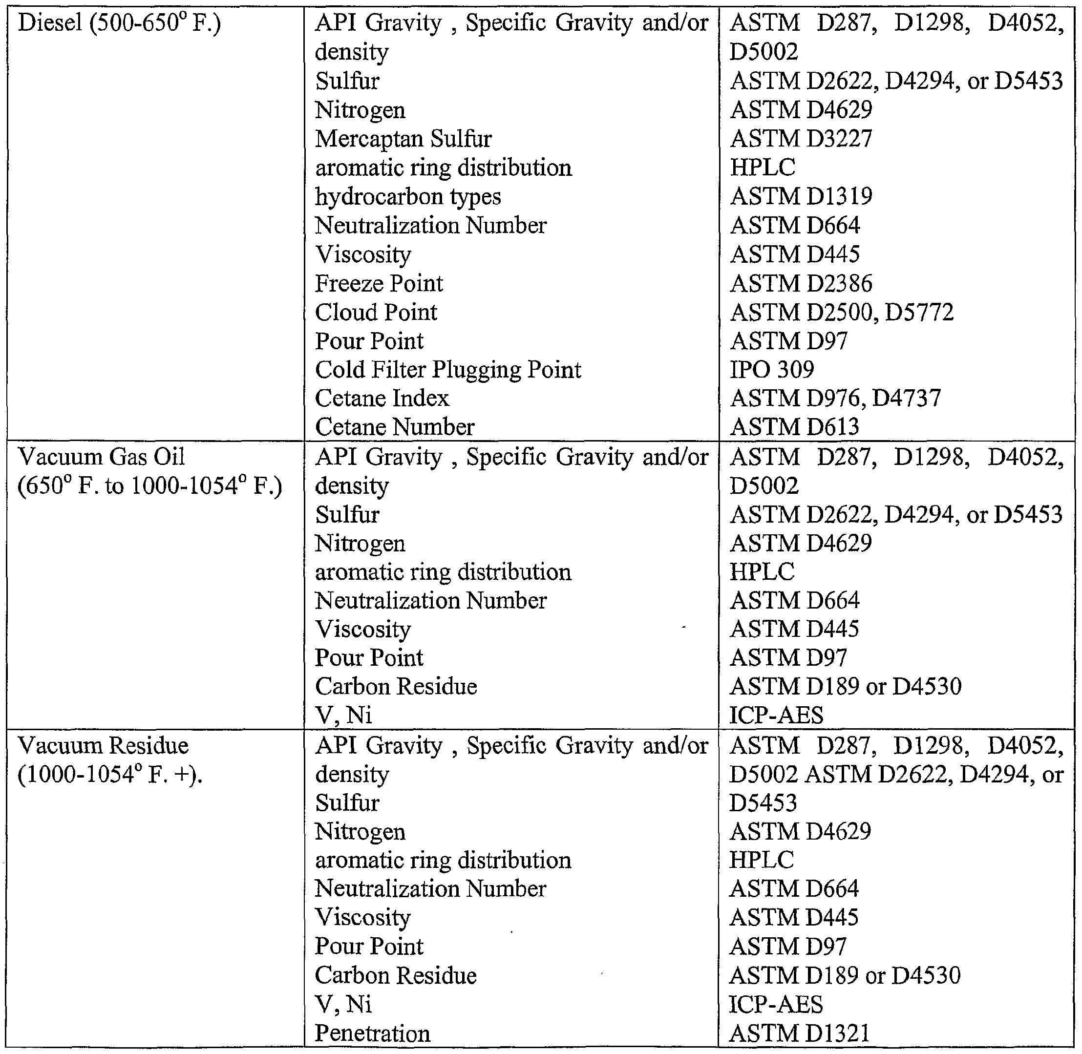 WO2003048759A1 - Method for analyzing an unknown material as