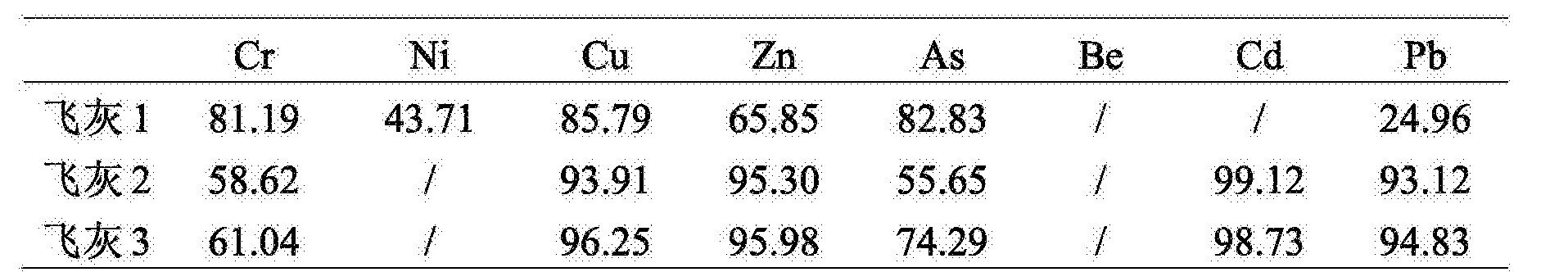 Figure CN107626714AD00072